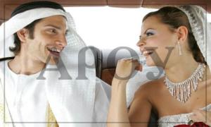 Сопровождение расторжения брака с иностранцем